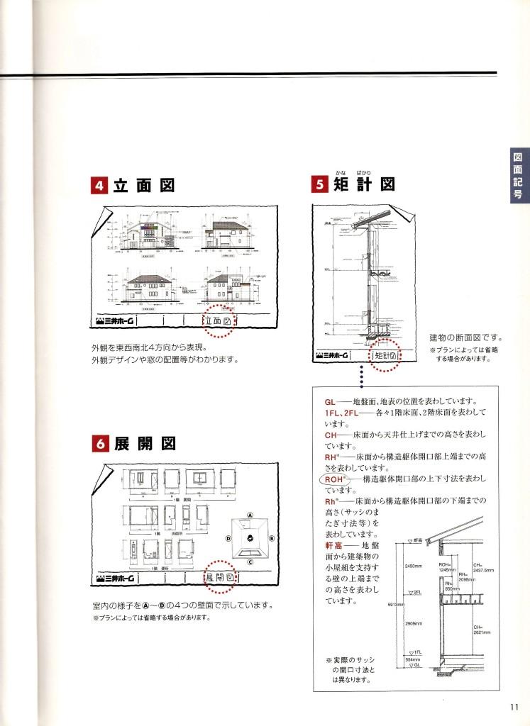 図面記号2